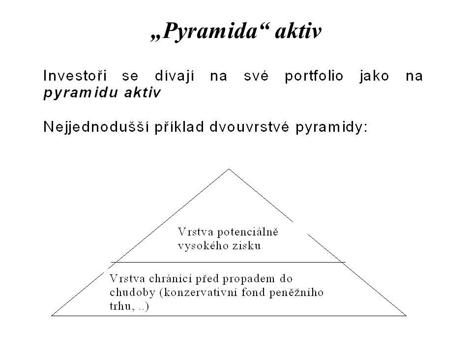 """Pyramida"" aktiv"