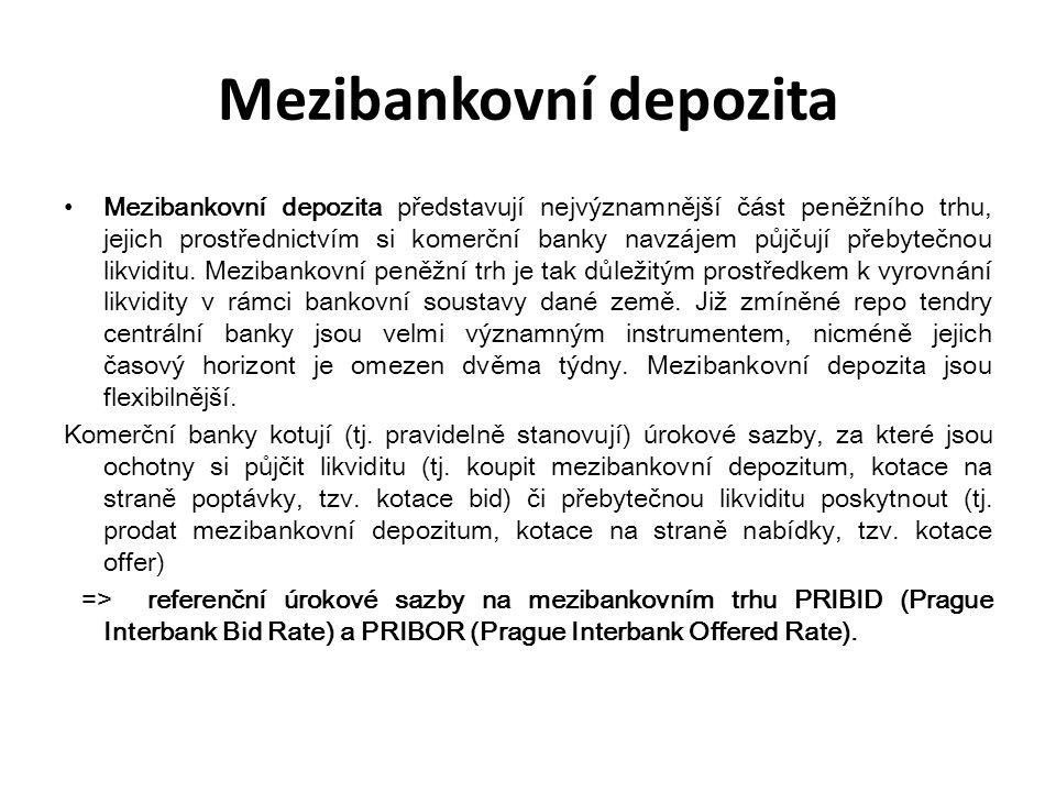 Mezibankovní depozita Mezibankovní depozita představují nejvýznamnější část peněžního trhu, jejich prostřednictvím si komerční banky navzájem půjčují