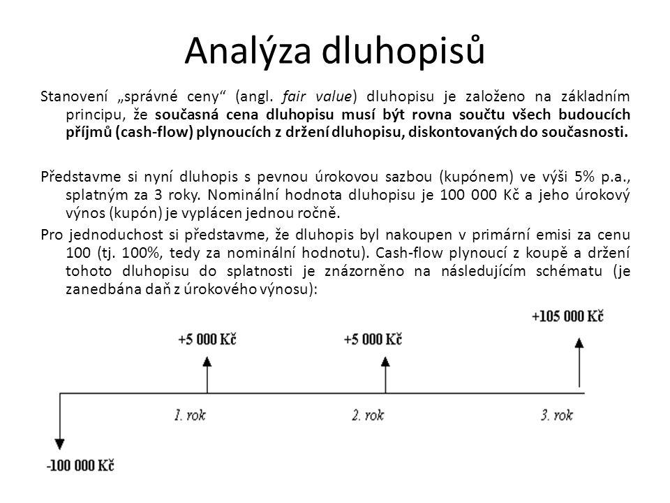 """Analýza dluhopisů Stanovení """"správné ceny"""" (angl. fair value) dluhopisu je založeno na základním principu, že současná cena dluhopisu musí být rovna s"""