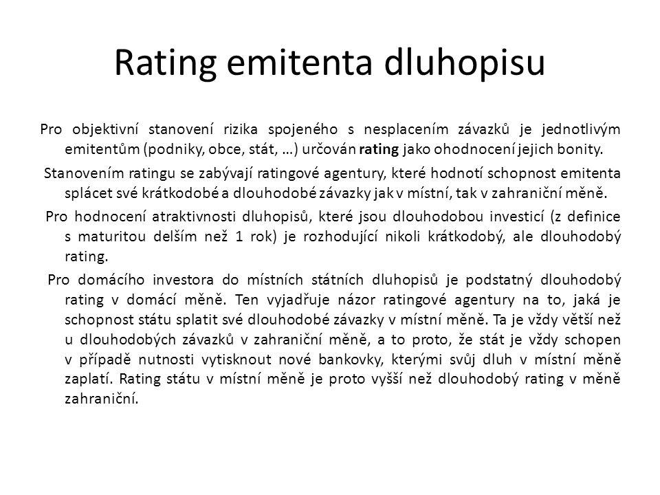 Rating emitenta dluhopisu Pro objektivní stanovení rizika spojeného s nesplacením závazků je jednotlivým emitentům (podniky, obce, stát, …) určován ra
