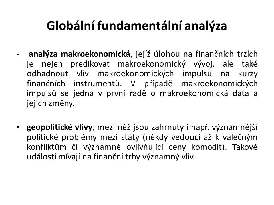 Globální fundamentální analýza analýza makroekonomická, jejíž úlohou na finančních trzích je nejen predikovat makroekonomický vývoj, ale také odhadnou