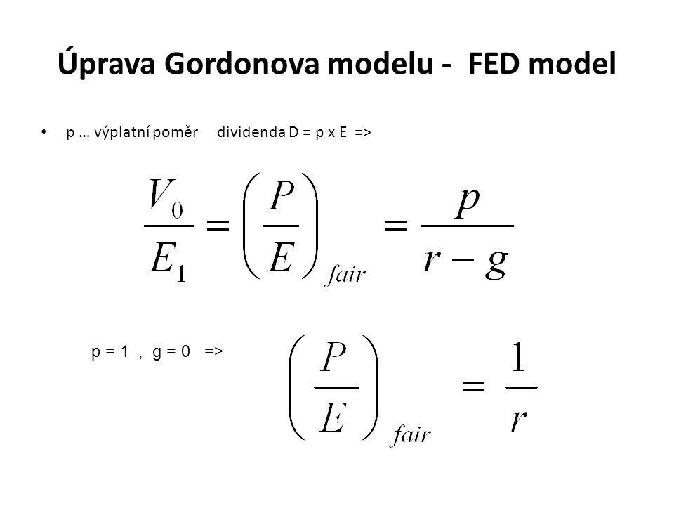 Úprava Gordonova modelu - FED model p … výplatní poměr dividenda D = p x E => p = 1, g = 0 =>