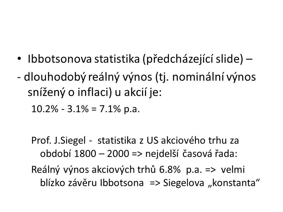 Ibbotsonova statistika (předcházející slide) – - dlouhodobý reálný výnos (tj. nominální výnos snížený o inflaci) u akcií je: 10.2% - 3.1% = 7.1% p.a.