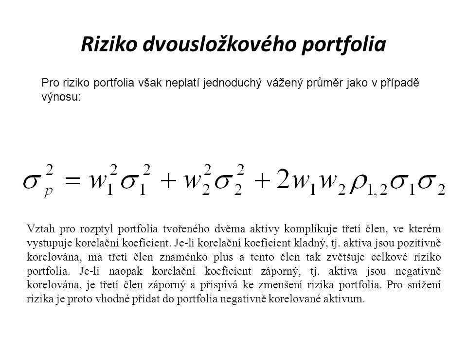 Riziko dvousložkového portfolia Vztah pro rozptyl portfolia tvořeného dvěma aktivy komplikuje třetí člen, ve kterém vystupuje korelační koeficient. Je