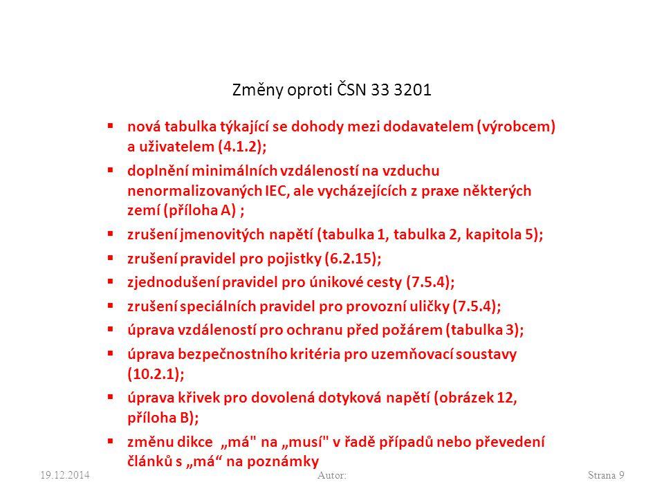 """Změny oproti ČSN 33 3201  nová tabulka týkající se dohody mezi dodavatelem (výrobcem) a uživatelem (4.1.2);  doplnění minimálních vzdáleností na vzduchu nenormalizovaných IEC, ale vycházejících z praxe některých zemí (příloha A) ;  zrušení jmenovitých napětí (tabulka 1, tabulka 2, kapitola 5);  zrušení pravidel pro pojistky (6.2.15);  zjednodušení pravidel pro únikové cesty (7.5.4);  zrušení speciálních pravidel pro provozní uličky (7.5.4);  úprava vzdáleností pro ochranu před požárem (tabulka 3);  úprava bezpečnostního kritéria pro uzemňovací soustavy (10.2.1);  úprava křivek pro dovolená dotyková napětí (obrázek 12, příloha B);  změnu dikce """"má na """"musí v řadě případů nebo převedení článků s """"má na poznámky 19.12.2014Autor:Strana 9"""