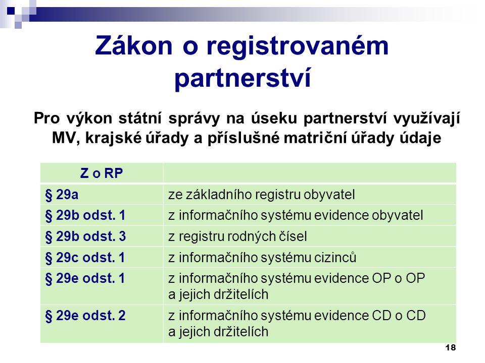Zákon o registrovaném partnerství Pro výkon státní správy na úseku partnerství využívají MV, krajské úřady a příslušné matriční úřady údaje 18 Z o RP § 29aze základního registru obyvatel § 29b odst.