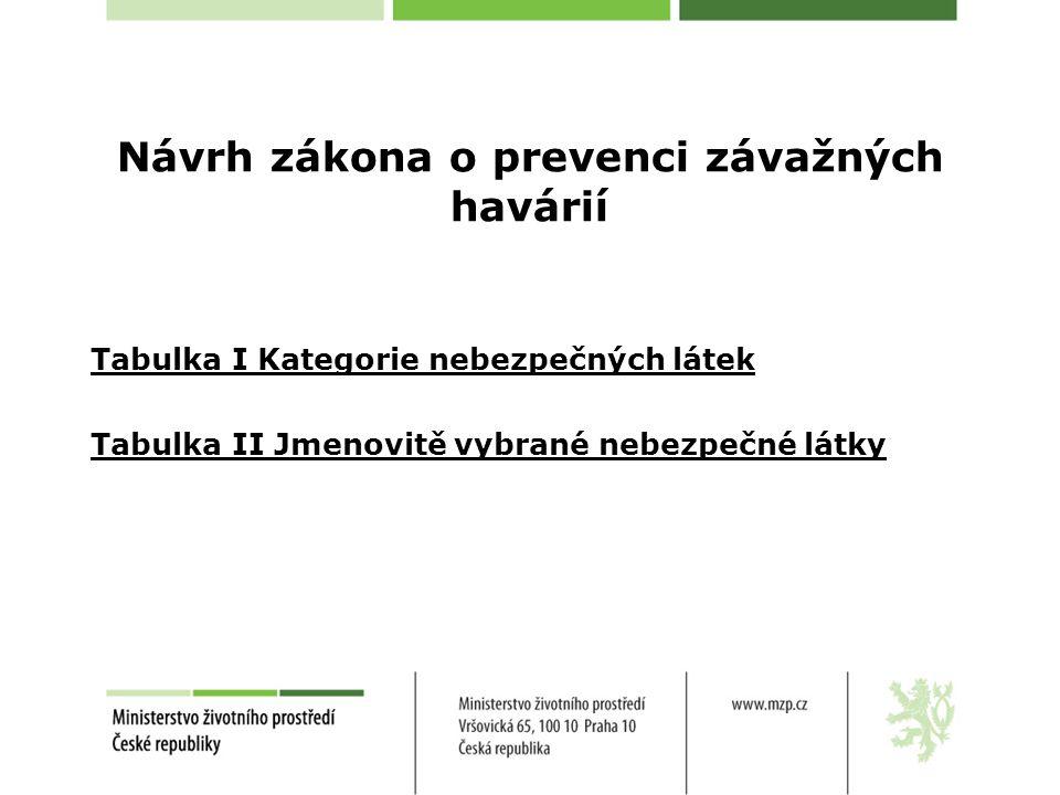 Návrh zákona o prevenci závažných havárií Tabulka I Kategorie nebezpečných látek Tabulka II Jmenovitě vybrané nebezpečné látky