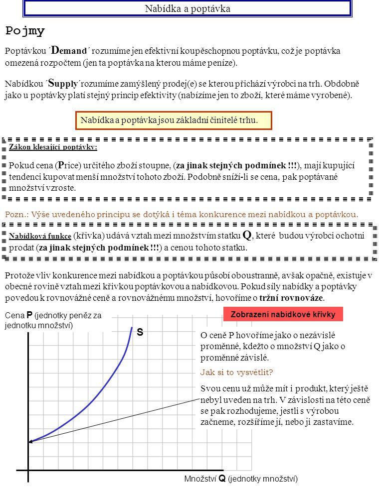 Nabídka a poptávka Posuny v nabídce P Q S I tady platí, že zdrojem grafu jsou nějaká reálná čísla.