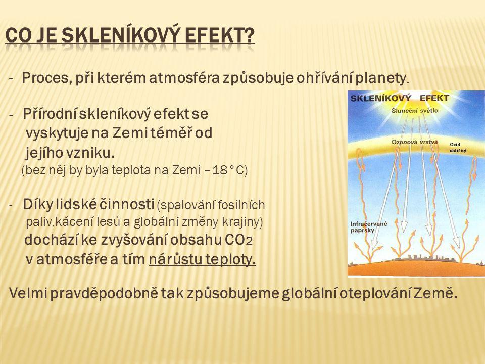 - Proces, při kterém atmosféra způsobuje ohřívání planety. - Přírodní skleníkový efekt se vyskytuje na Zemi téměř od jejího vzniku. (bez něj by byla t