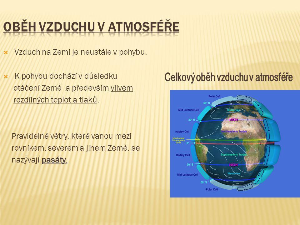 Vzduch na Zemi je neustále v pohybu.  K pohybu dochází v důsledku otáčení Země a především vlivem rozdílných teplot a tlaků. Pravidelné větry, kter