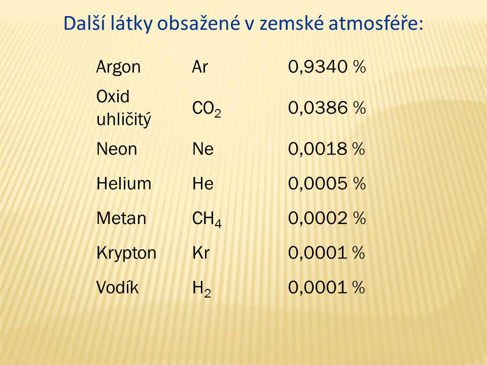 VÝZNAM ATMOSFÉRY 1.dárce života na Zemi (poskytuje organismům kyslík) předpřehřátím 2.