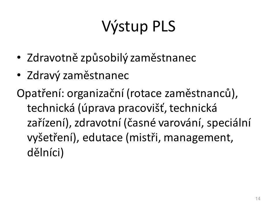 Výstup PLS Zdravotně způsobilý zaměstnanec Zdravý zaměstnanec Opatření: organizační (rotace zaměstnanců), technická (úprava pracovišť, technická zaříz