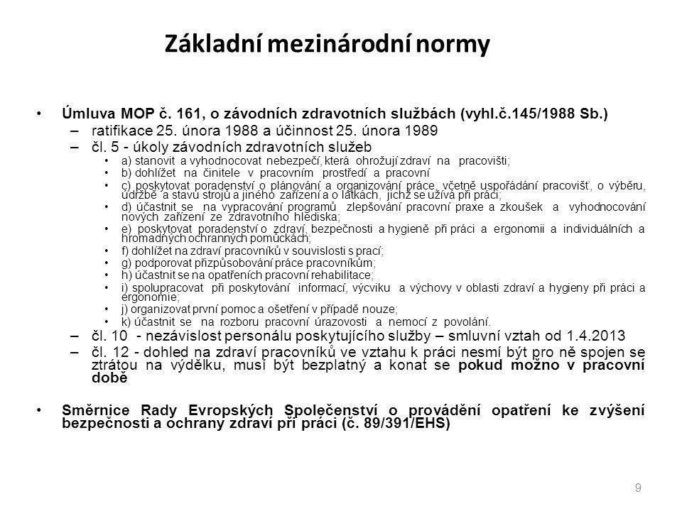Základní mezinárodní normy Úmluva MOP č. 161, o závodních zdravotních službách (vyhl.č.145/1988 Sb.) –ratifikace 25. února 1988 a účinnost 25. února 1