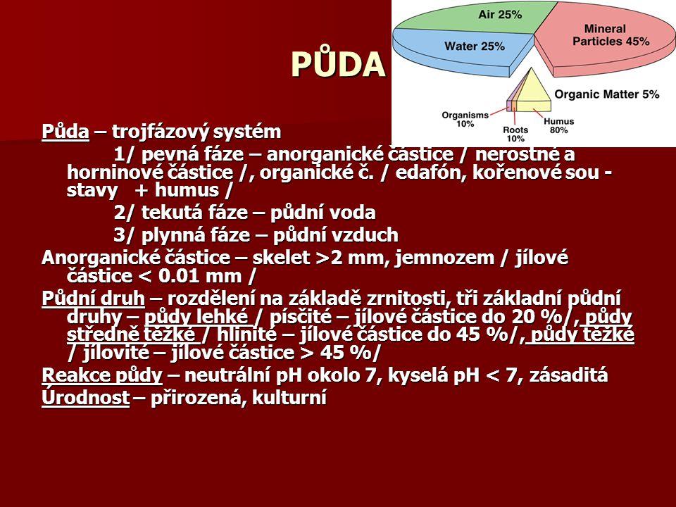 PEDOSFÉRA Pedosféra je půdní kryt Země vzniklý přeměnou svrchní části litosféry působením organizmů za účasti slunečního záření, vzduchu a vody. Pedog
