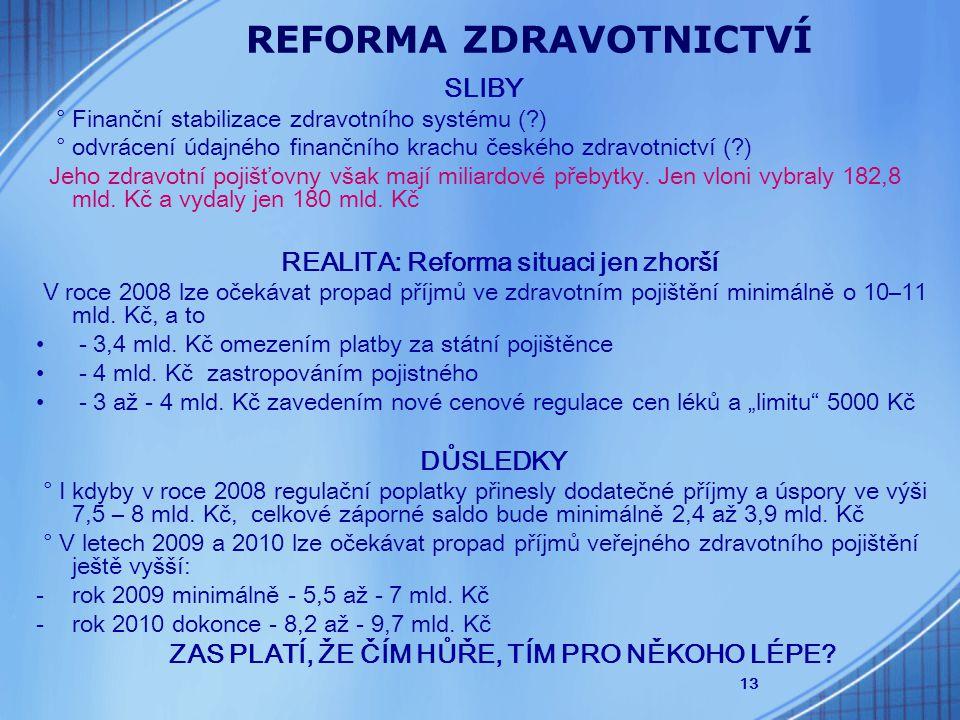 13 REFORMA ZDRAVOTNICTVÍ SLIBY ° Finanční stabilizace zdravotního systému (?) ° odvrácení údajného finančního krachu českého zdravotnictví (?) Jeho zd