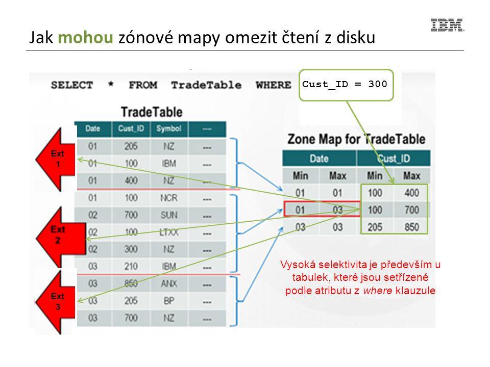 Jak mohou zónové mapy omezit čtení z disku Cust_ID = 300 Ext 1 Ext 3 Vysoká selektivita je především u tabulek, které jsou setřízené podle atributu z where klauzule