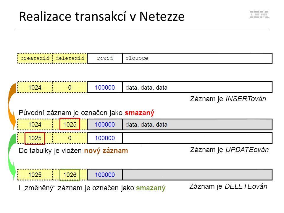"""sloupce Původní záznam je označen jako smazaný Záznam je INSERTován Do tabulky je vložen nový záznam Záznam je UPDATEován I """"změněný záznam je označen jako smazaný Záznam je DELETEován Realizace transakcí v Netezze"""