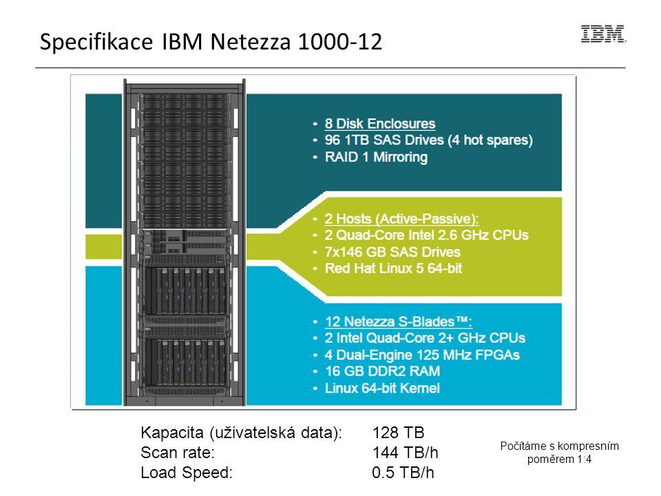 Specifikace IBM Netezza 1000-12 Kapacita (uživatelská data):128 TB Scan rate:144 TB/h Load Speed: 0.5 TB/h Počítáme s kompresním poměrem 1:4