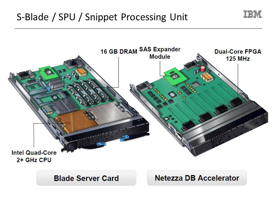 Propojení S-Blades a disků 5 ze 6 S-Blades vlastní 8 disků Každý S-Blade má v sobě: 8 jader CPU 8 jader FPGA => CPU:FPGA:disk je 1:1:1 6.
