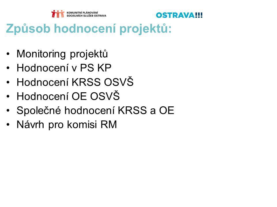 Způsob hodnocení projektů: Monitoring projektů Hodnocení v PS KP Hodnocení KRSS OSVŠ Hodnocení OE OSVŠ Společné hodnocení KRSS a OE Návrh pro komisi RM