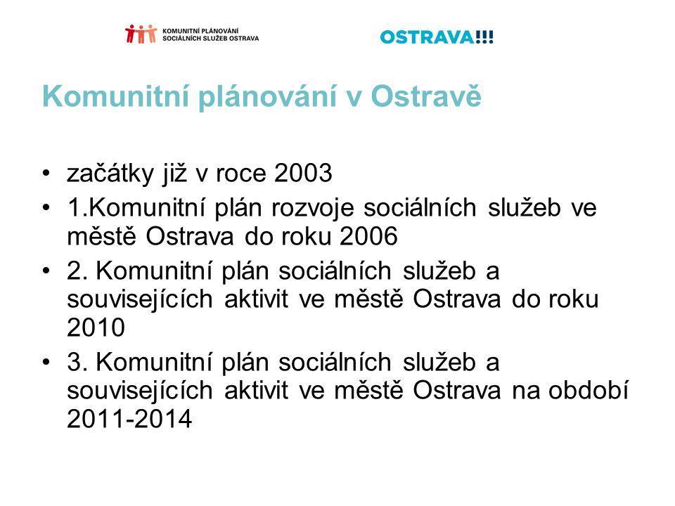 Komunitní plánování v Ostravě začátky již v roce 2003 1.Komunitní plán rozvoje sociálních služeb ve městě Ostrava do roku 2006 2.