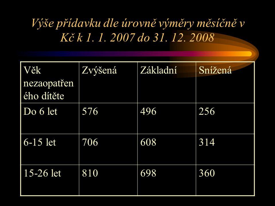 Výše přídavku dle úrovně výměry měsíčně v Kč k 1. 1. 2007 do 31. 12. 2008 Věk nezaopatřen ého dítěte ZvýšenáZákladníSnížená Do 6 let576496256 6-15 let