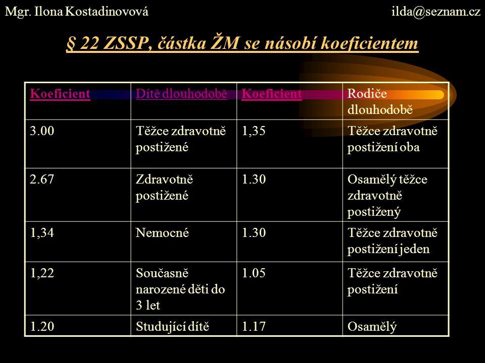 § 22 ZSSP, částka ŽM se násobí koeficientem Mgr. Ilona Kostadinovová ilda@seznam.cz KoeficientDítě dlouhodoběKoeficientRodiče dlouhodobě 3.00Těžce zdr