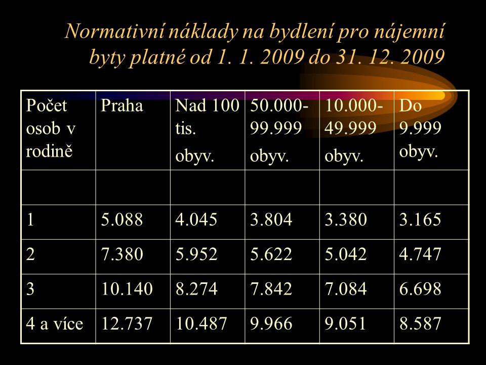 Normativní náklady na bydlení pro nájemní byty platné od 1. 1. 2009 do 31. 12. 2009 Počet osob v rodině PrahaNad 100 tis. obyv. 50.000- 99.999 obyv. 1