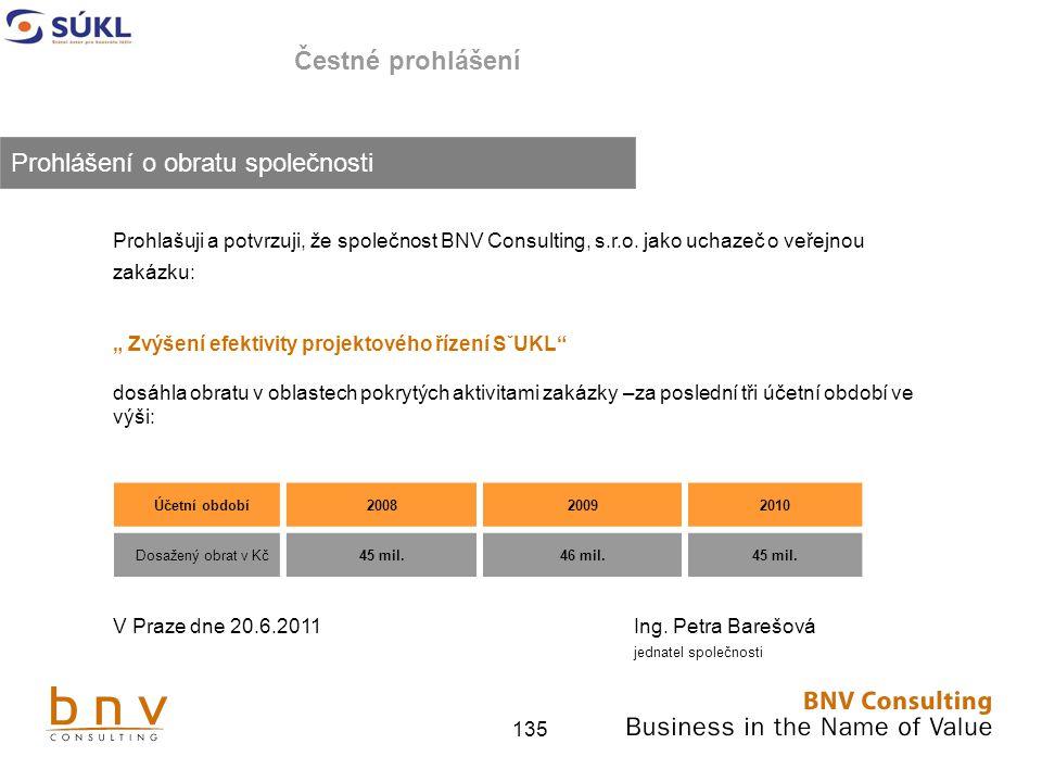135 Čestné prohlášení Prohlašuji a potvrzuji, že společnost BNV Consulting, s.r.o.