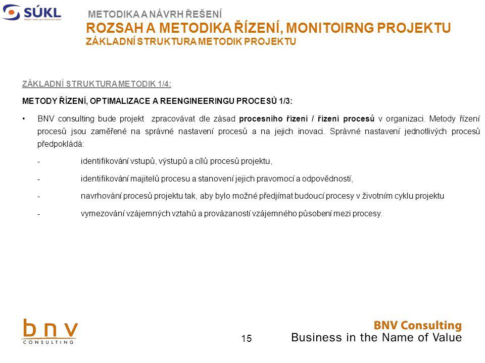 15 ZÁKLADNÍ STRUKTURA METODIK 1/4: METODY ŘÍZENÍ, OPTIMALIZACE A REENGINEERINGU PROCESŮ 1/3: BNV consulting bude projekt zpracovávat dle zásad procesního řízení / řízení procesů v organizaci.