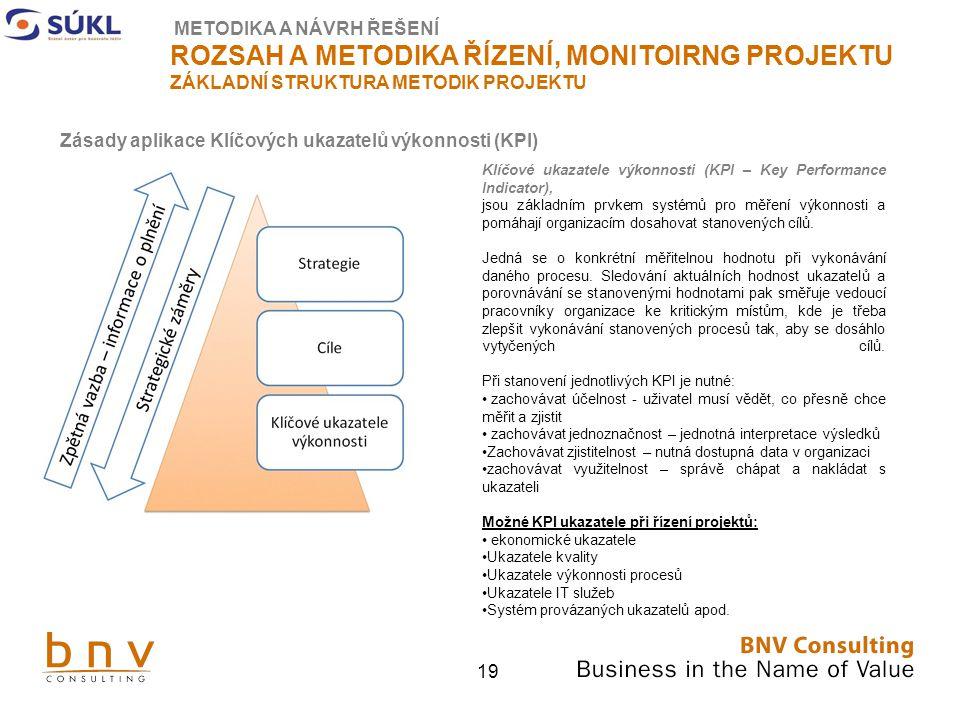 19 Klíčové ukazatele výkonnosti (KPI – Key Performance Indicator), jsou základním prvkem systémů pro měření výkonnosti a pomáhají organizacím dosahovat stanovených cílů.
