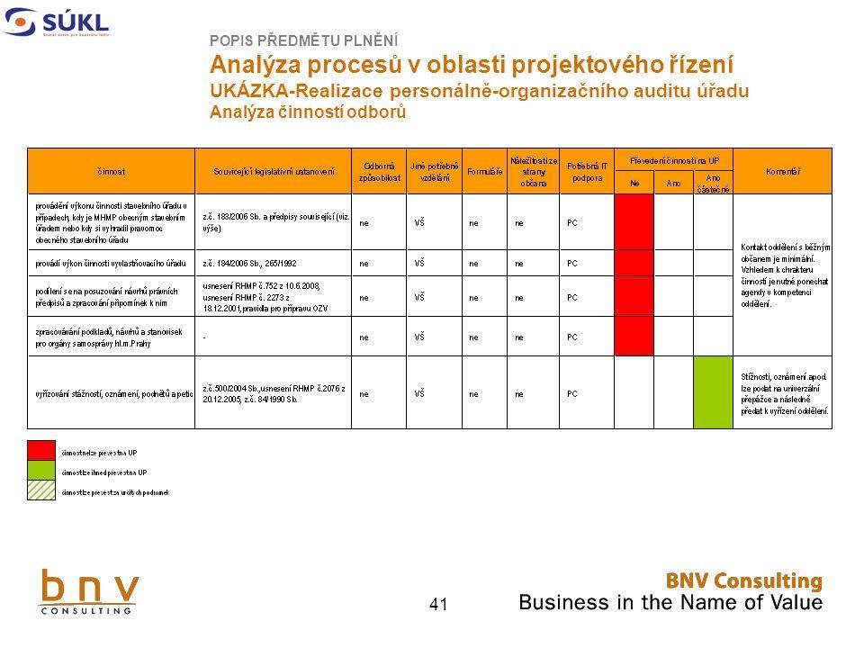 41 POPIS PŘEDMĚTU PLNĚNÍ Analýza procesů v oblasti projektového řízení UKÁZKA-Realizace personálně-organizačního auditu úřadu Analýza činností odborů