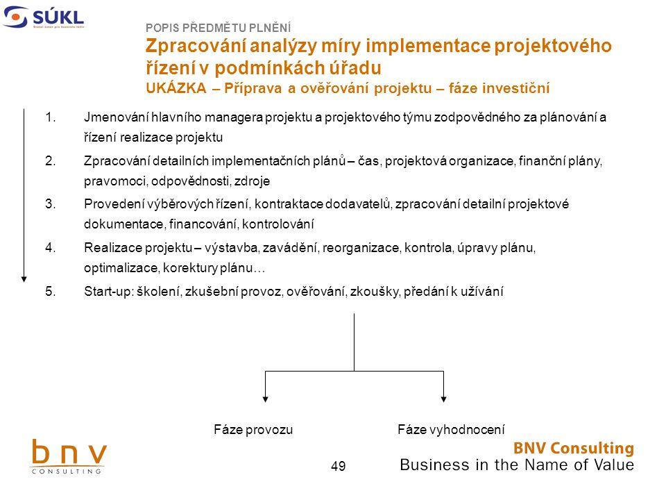 49 POPIS PŘEDMĚTU PLNĚNÍ Zpracování analýzy míry implementace projektového řízení v podmínkách úřadu UKÁZKA – Příprava a ověřování projektu – fáze investiční 1.Jmenování hlavního managera projektu a projektového týmu zodpovědného za plánování a řízení realizace projektu 2.Zpracování detailních implementačních plánů – čas, projektová organizace, finanční plány, pravomoci, odpovědnosti, zdroje 3.Provedení výběrových řízení, kontraktace dodavatelů, zpracování detailní projektové dokumentace, financování, kontrolování 4.Realizace projektu – výstavba, zavádění, reorganizace, kontrola, úpravy plánu, optimalizace, korektury plánu… 5.Start-up: školení, zkušební provoz, ověřování, zkoušky, předání k užívání Fáze provozuFáze vyhodnocení