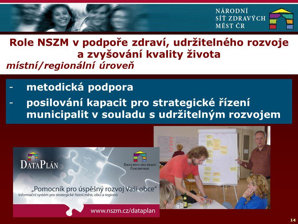 14 Role NSZM v podpoře zdraví, udržitelného rozvoje a zvyšování kvality života místní/regionální úroveň -metodická podpora -posilování kapacit pro strategické řízení municipalit v souladu s udržitelným rozvojem