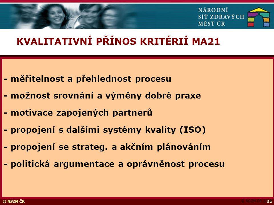 © NSZM ČR32 KVALITATIVNÍ PŘÍNOS KRITÉRIÍ MA21 © NSZM ČR 2006 - měřitelnost a přehlednost procesu - možnost srovnání a výměny dobré praxe - motivace zapojených partnerů - propojení s dalšími systémy kvality (ISO) - propojení se strateg.