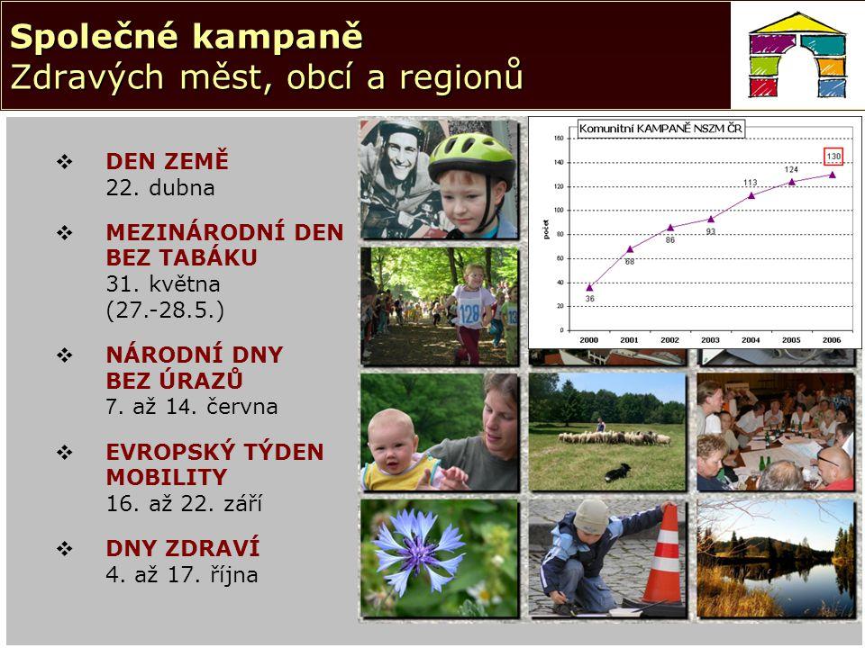 7 Společné kampaně Zdravých měst, obcí a regionů  DEN ZEMĚ 22.