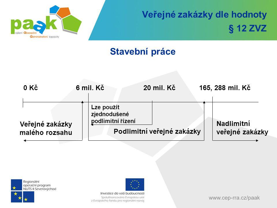 Veřejné zakázky dle hodnoty § 12 ZVZ Veřejné zakázky malého rozsahu Podlimitní veřejné zakázky Lze použít zjednodušené podlimitní řízení 0 Kč6 mil. Kč
