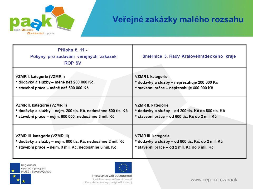 Veřejné zakázky malého rozsahu Příloha č. 11 - Pokyny pro zadávání veřejných zakázek ROP SV Směrnice 3. Rady Královéhradeckého kraje VZMR I. kategorie