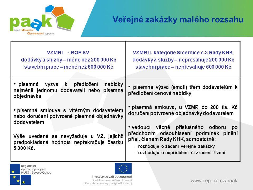 Veřejné zakázky malého rozsahu VZMR I - ROP SV dodávky a služby – méně než 200 000 Kč stavební práce – méně než 600 000 Kč VZMR II. kategorie Směrnice
