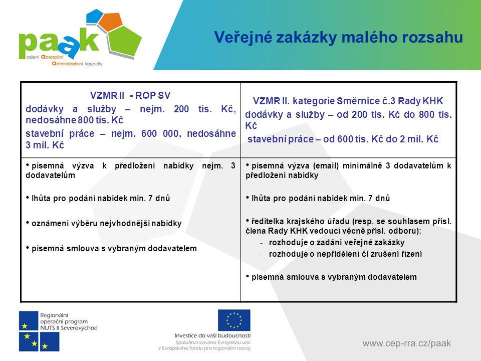 Veřejné zakázky malého rozsahu VZMR II - ROP SV dodávky a služby – nejm. 200 tis. Kč, nedosáhne 800 tis. Kč stavební práce – nejm. 600 000, nedosáhne