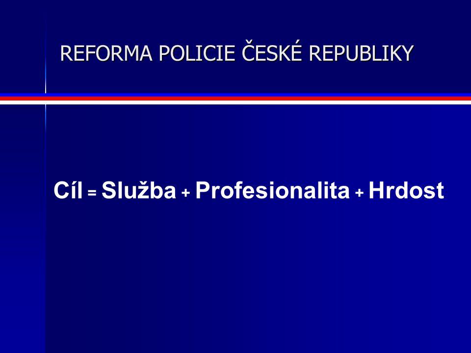1.Služební zákon 2. Zákon o Policii ČR 3. Projekt P1000 4.