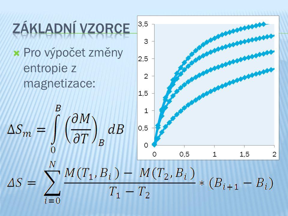  Pro výpočet změny entropie z magnetizace: