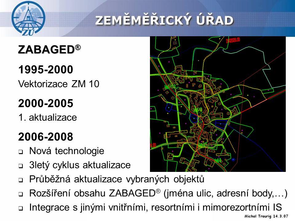 ZABAGED ® 1995-2000 Vektorizace ZM 10 2000-2005 1.