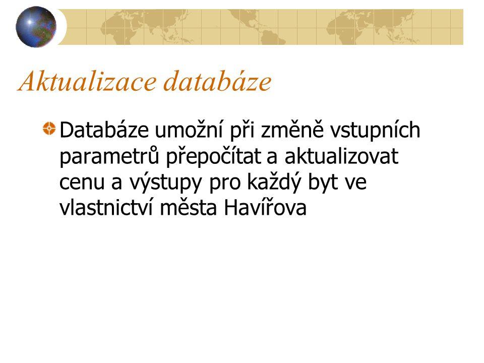 Aktualizace databáze Databáze umožní při změně vstupních parametrů přepočítat a aktualizovat cenu a výstupy pro každý byt ve vlastnictví města Havířova