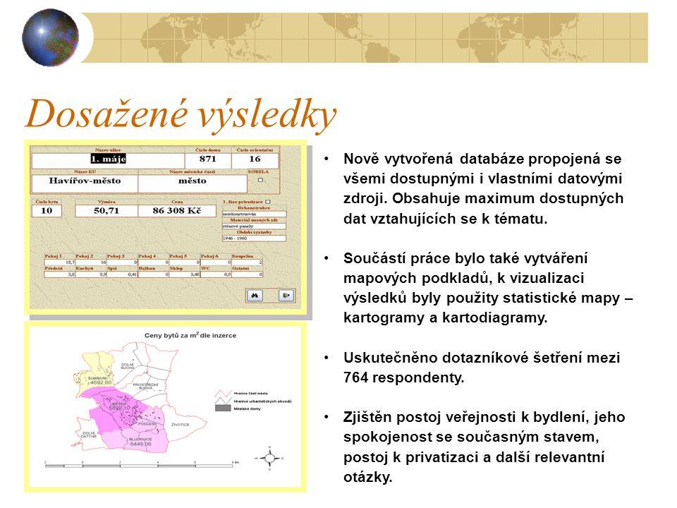 Dosažené výsledky Nově vytvořená databáze propojená se všemi dostupnými i vlastními datovými zdroji.