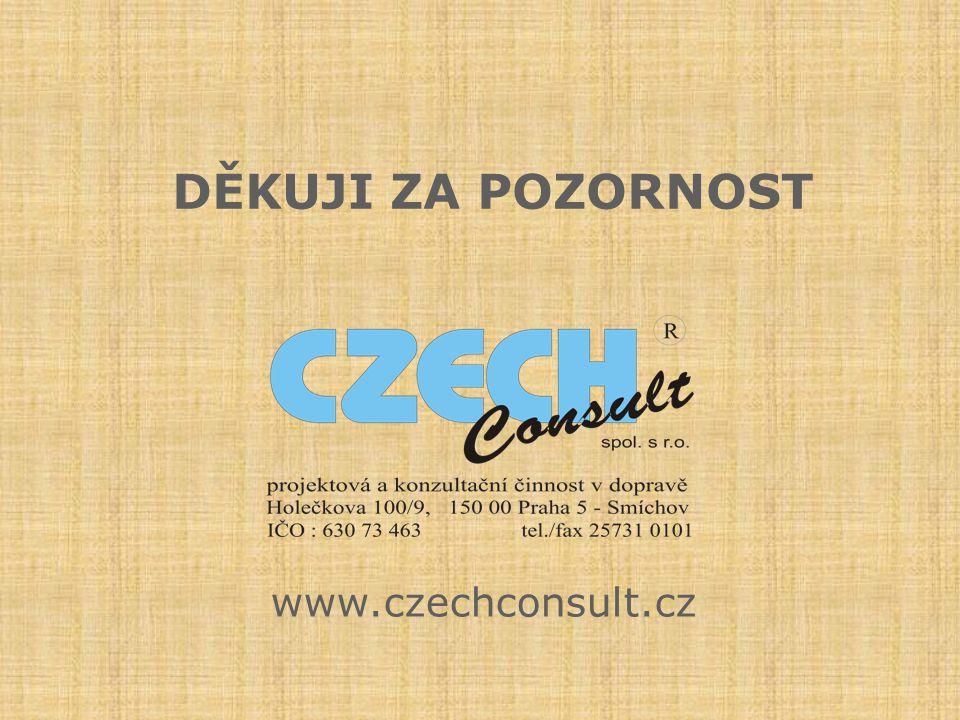 www.czechconsult.cz DĚKUJI ZA POZORNOST