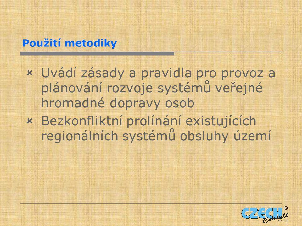 I.Úroveň státu 1. Zajištění nadregionální dopravy A.