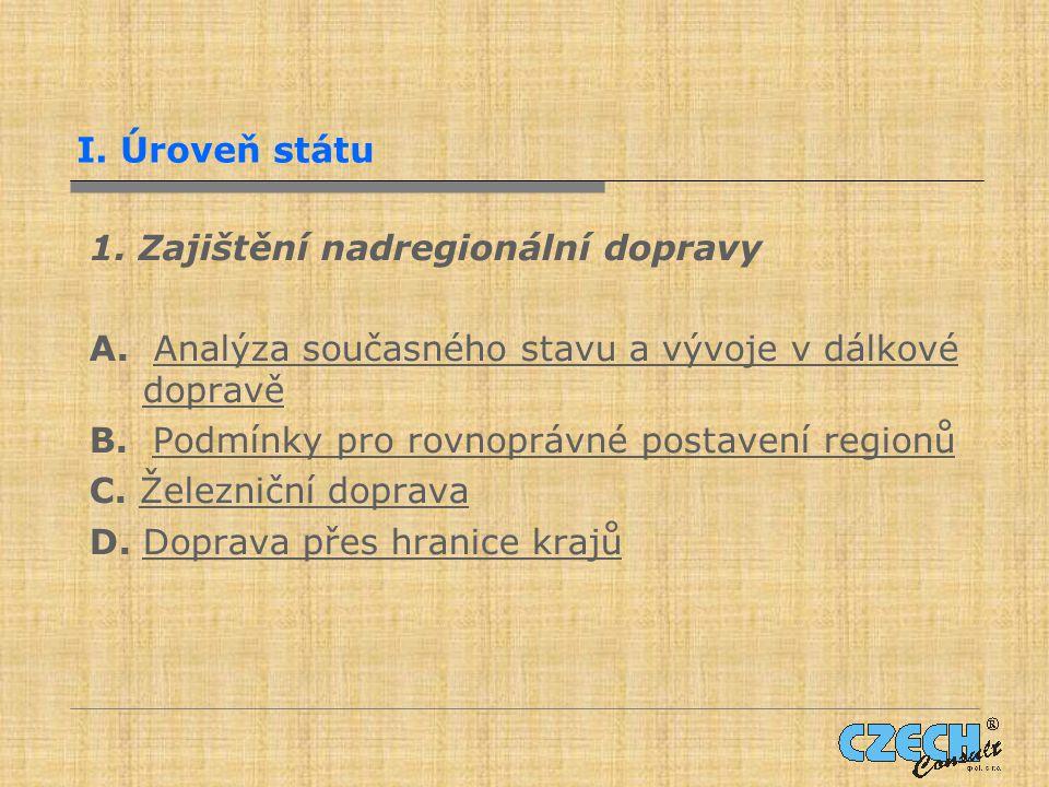 I.Úroveň státu 2.