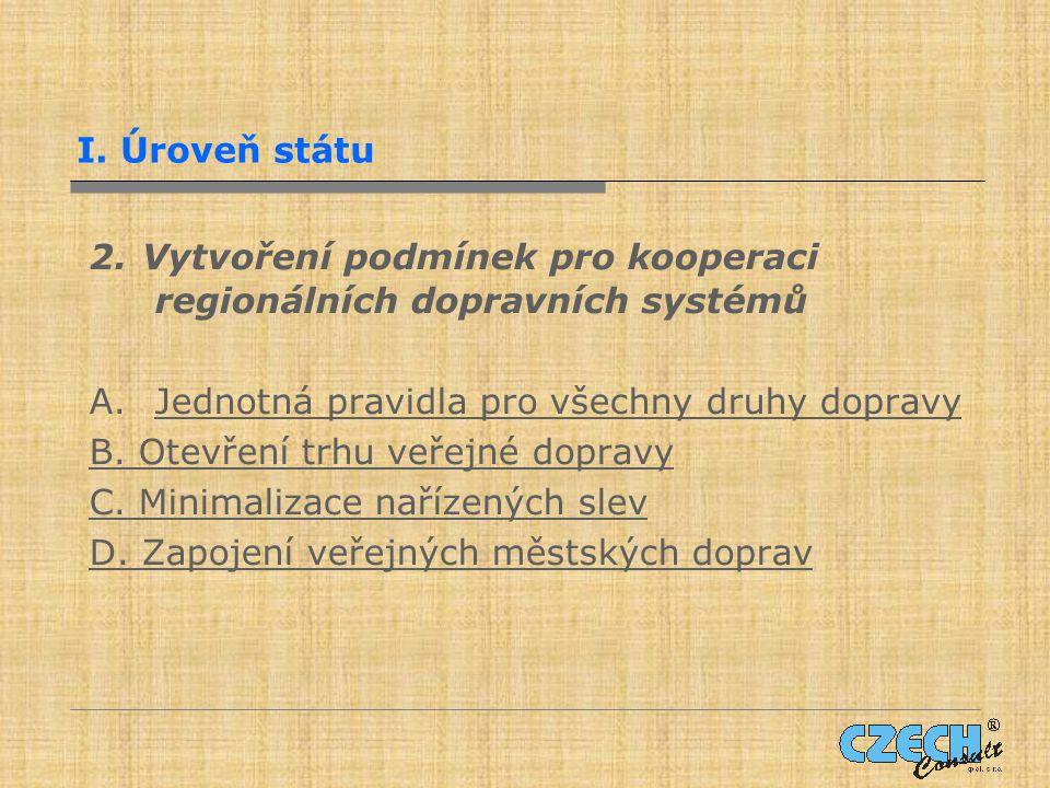 II.Úroveň kraje 1. Výběr dopravce 2. Přeshraniční veřejná doprava 3.