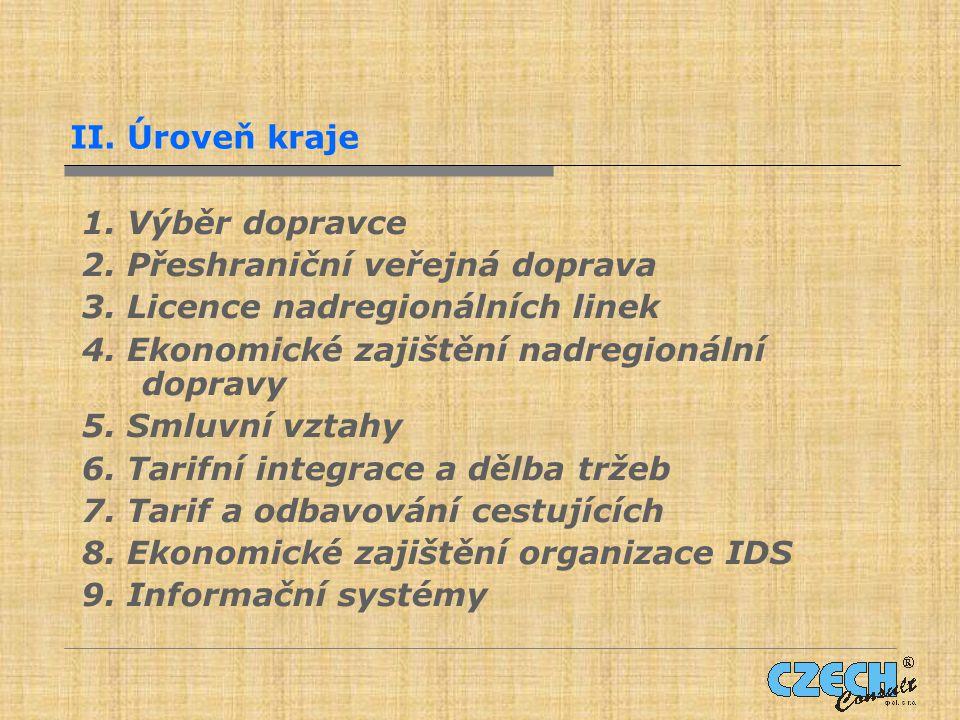 II. Úroveň kraje 1. Výběr dopravce 2. Přeshraniční veřejná doprava 3.